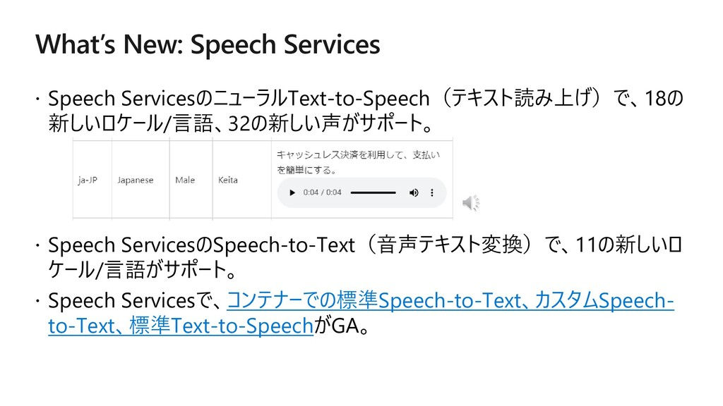 What's New: Speech Services  Speech Servicesのニ...