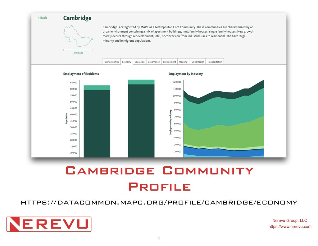 Nerevu Group, LLC https://www.nerevu.com Cambri...