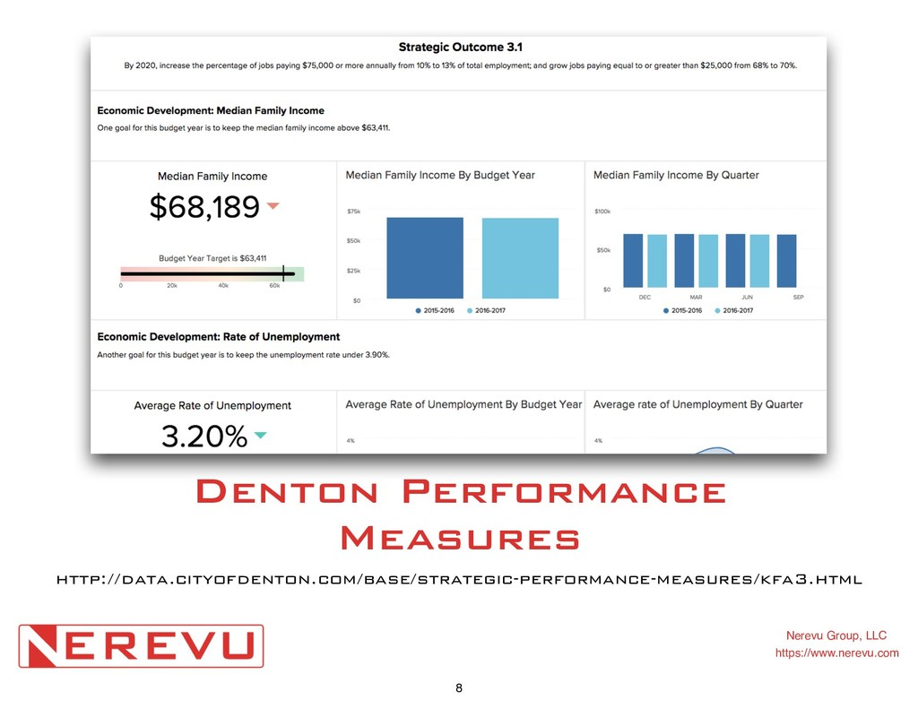 Nerevu Group, LLC https://www.nerevu.com Denton...
