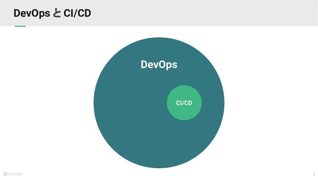 7 DevOps と CI/CD DevOps CI/CD