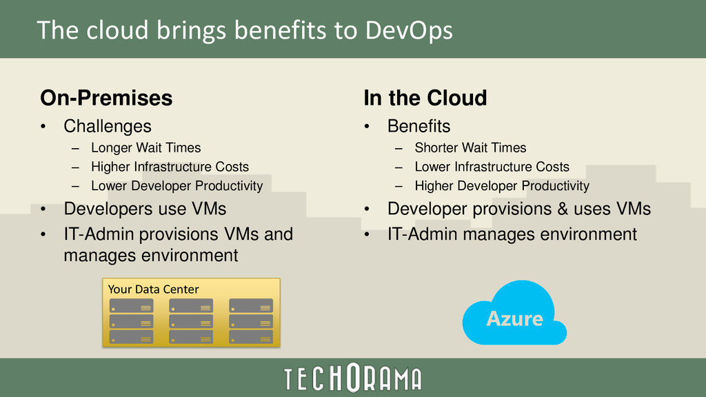 The cloud brings benefits to DevOps On-Premises...