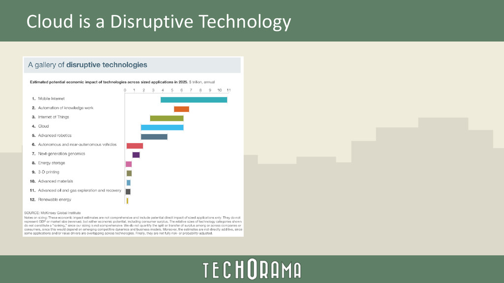 Cloud is a Disruptive Technology