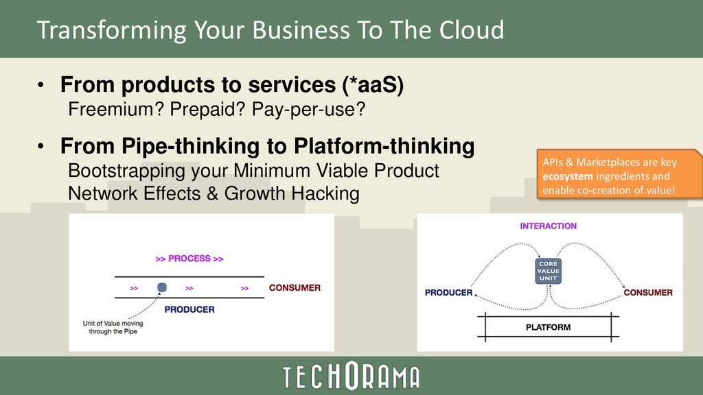 Transforming Your Business To The Cloud • From ...