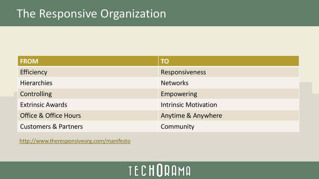 The Responsive Organization FROM TO Efficiency ...