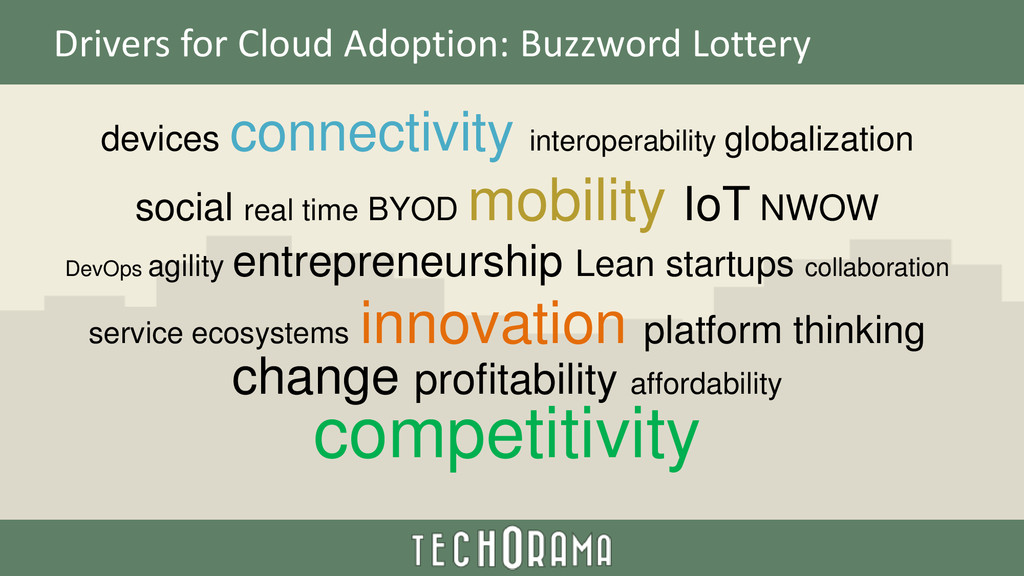 Drivers for Cloud Adoption: Buzzword Lottery de...