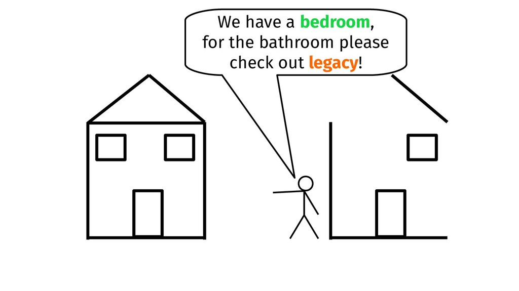 We have a bedroom, for the bathroom please chec...