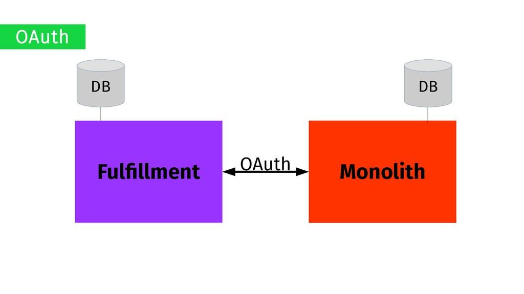 Monolith Fulfillment DB DB OAuth OAuth