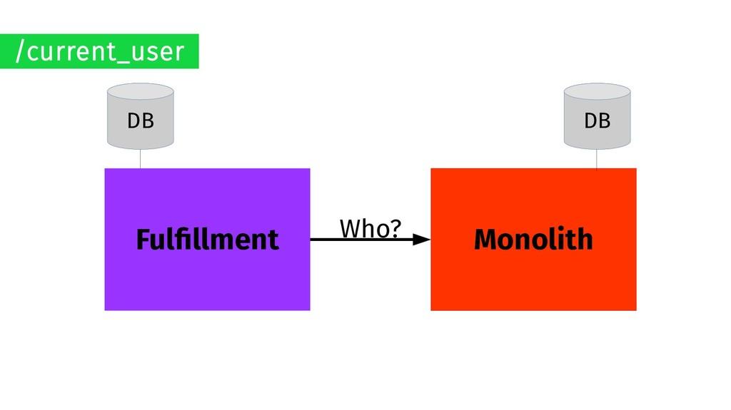 Monolith Fulfillment DB DB /current_user Who?