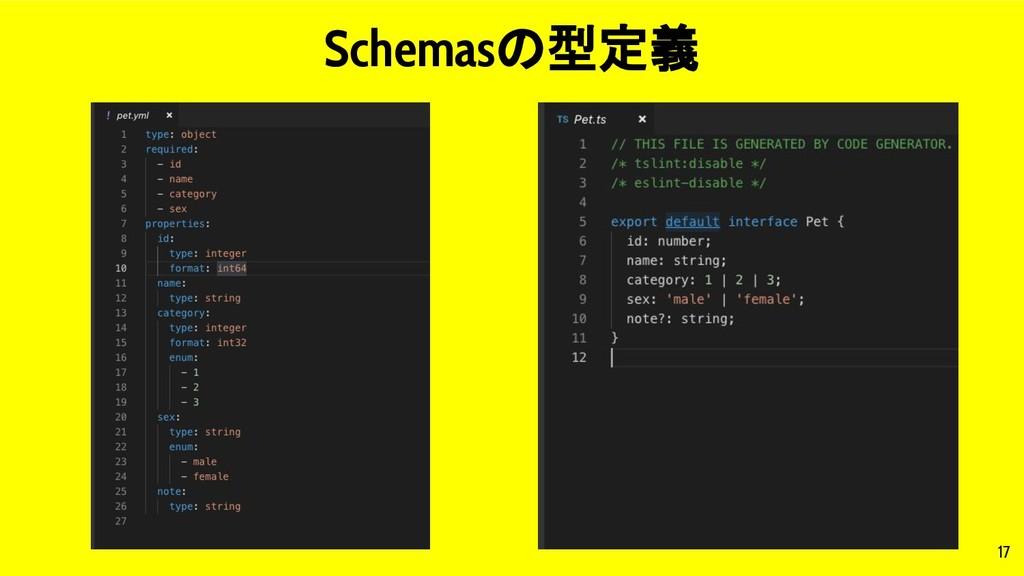 17 Schemasの型定義