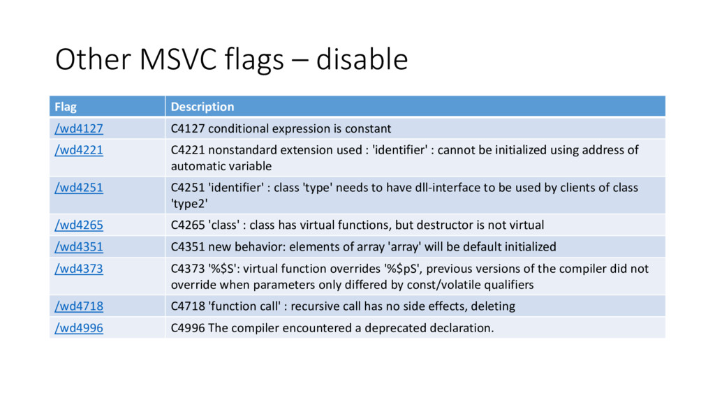 Flag Description /wd4127 C4127 conditional expr...