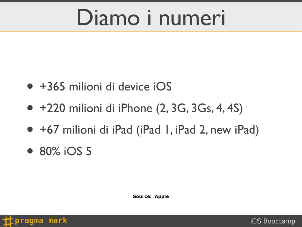 iOS Bootcamp Diamo i numeri • +365 milioni di d...