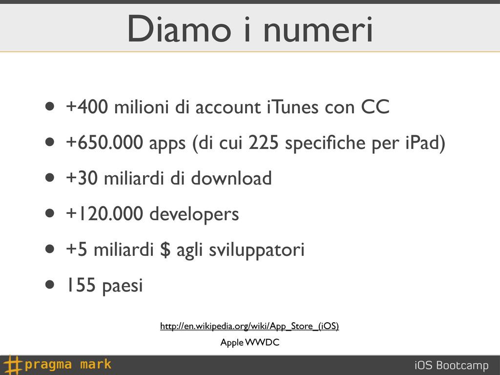 iOS Bootcamp Diamo i numeri • +400 milioni di a...