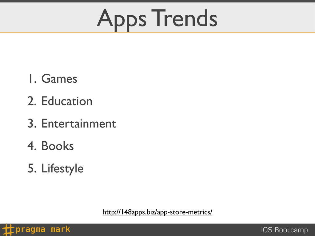 iOS Bootcamp Apps Trends 1. Games 2. Education ...
