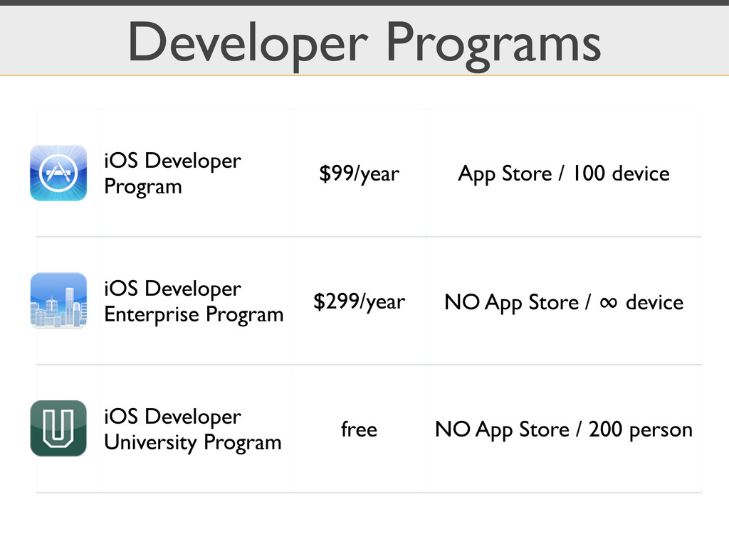 Developer Programs iOS Developer Program $99/ye...