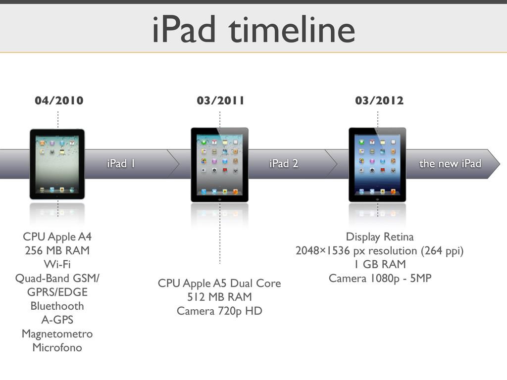 CPU Apple A5 Dual Core 512 MB RAM Camera 720p H...
