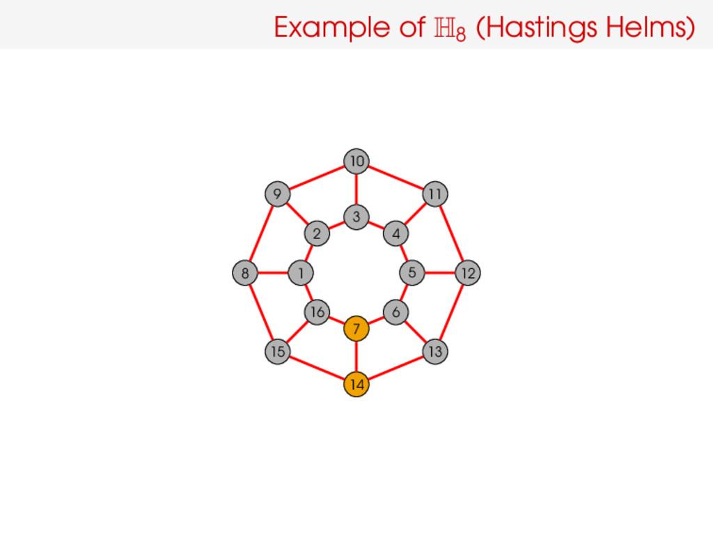 Example of H8 (Hastings Helms) 5 4 3 2 1 16 7 6...