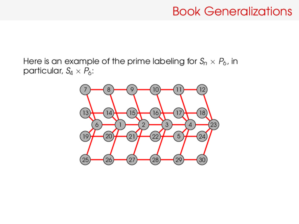 Book Generalizations Here is an example of the ...