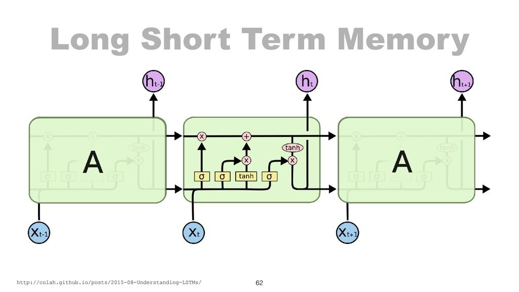 Long Short Term Memory 62 http://colah.github.i...