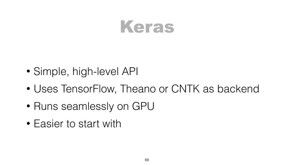 Keras • Simple, high-level API • Uses TensorFlo...