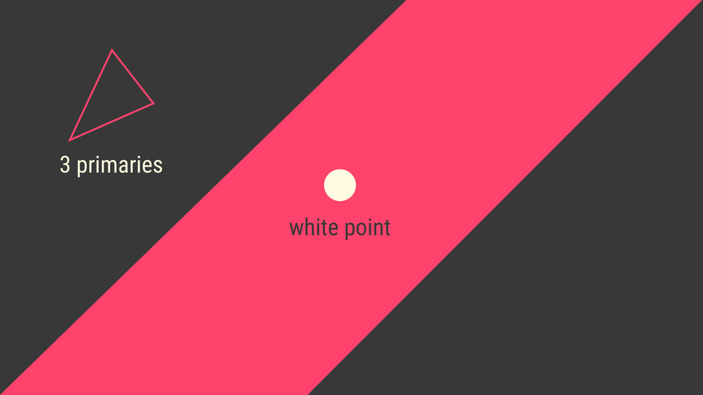 3 primaries white point