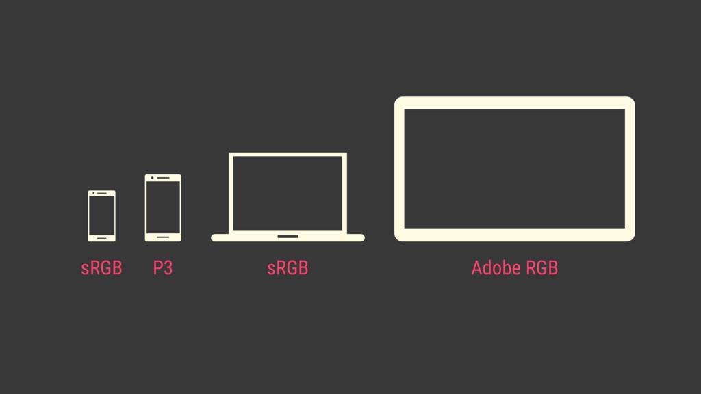 sRGB P3 Adobe RGB sRGB