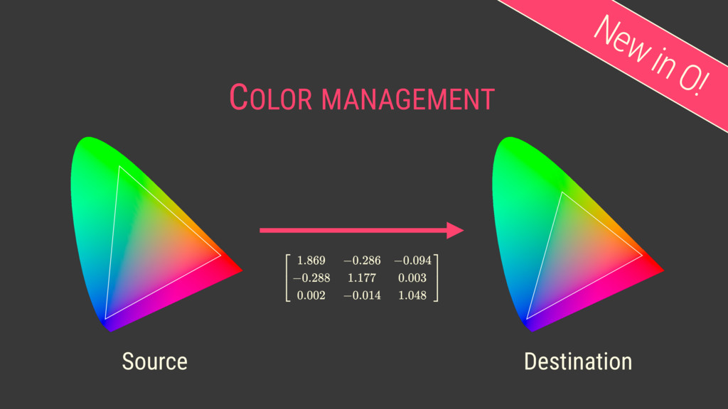 New in O! Source Destination COLOR MANAGEMENT
