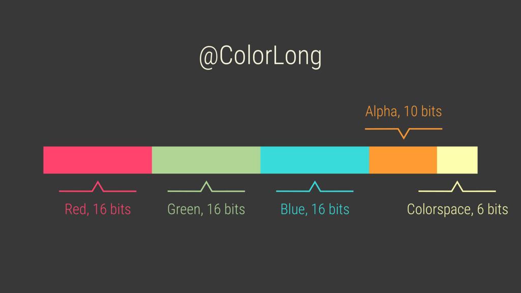 Red, 16 bits Green, 16 bits Blue, 16 bits Alpha...