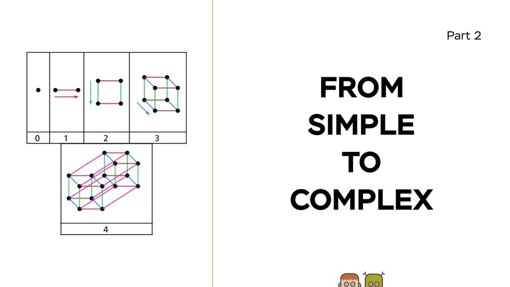 Part 2 FROM SIMPLE TO COMPLEX