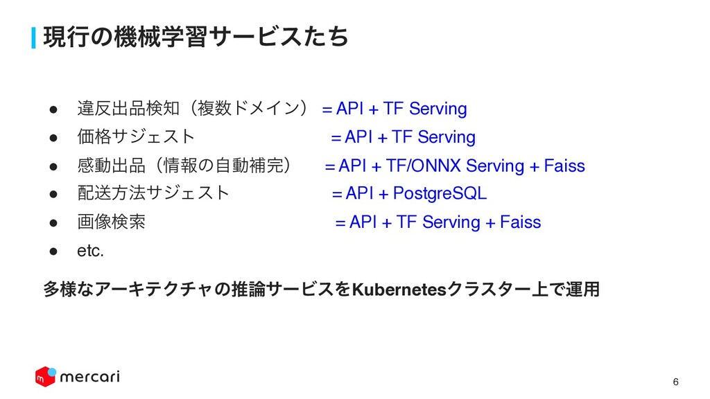 6 ݱߦͷػցֶशαʔϏεͨͪ ! ҧग़ݕʢෳυϝΠϯʣ = API + TF Ser...