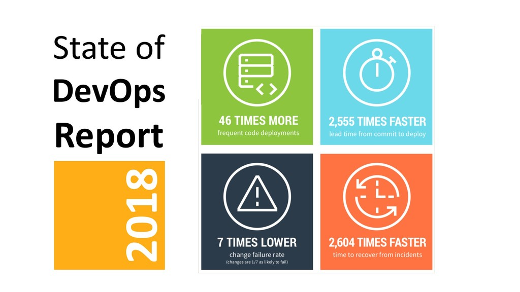 State of DevOps Report 2018