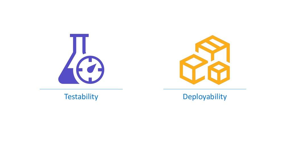 Deployability Testability