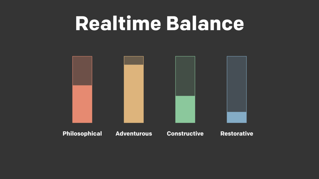 Realtime Balance Philosophical Adventurous Cons...