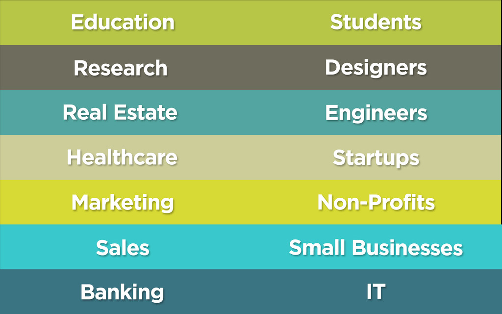 Education Research Real Estate Marketing Sales ...