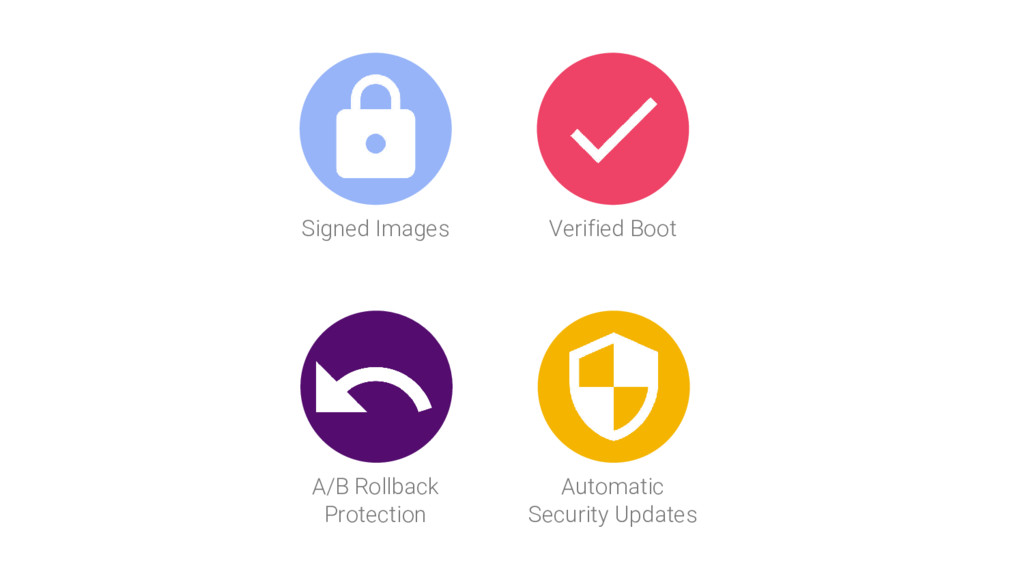 Automatic Security Updates Signed Images Verifi...