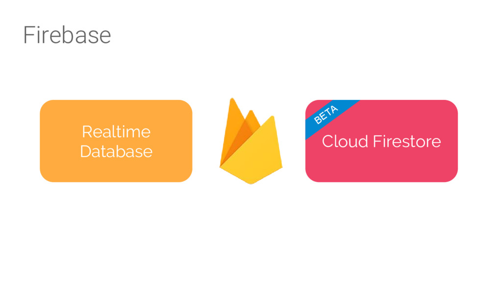 Firebase Realtime Database Cloud Firestore BETA