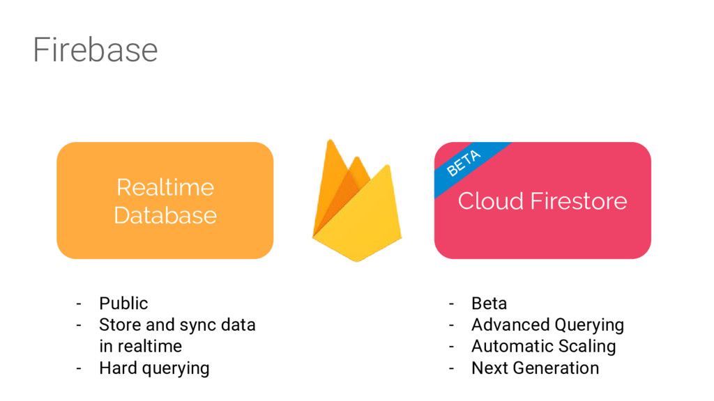 Firebase Realtime Database Cloud Firestore - Be...