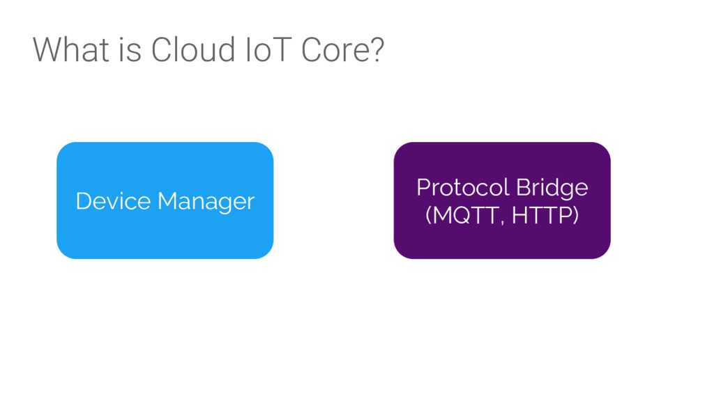 What is Cloud IoT Core? Device Manager Protocol...