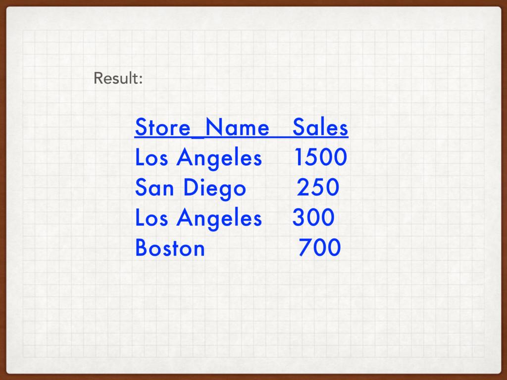 Store_Name Sales Los Angeles 1500 San Diego 250...