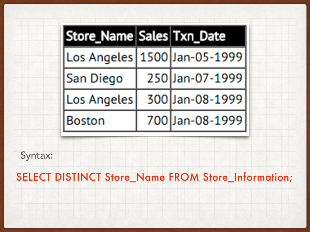 SELECT DISTINCT Store_Name FROM Store_Informati...