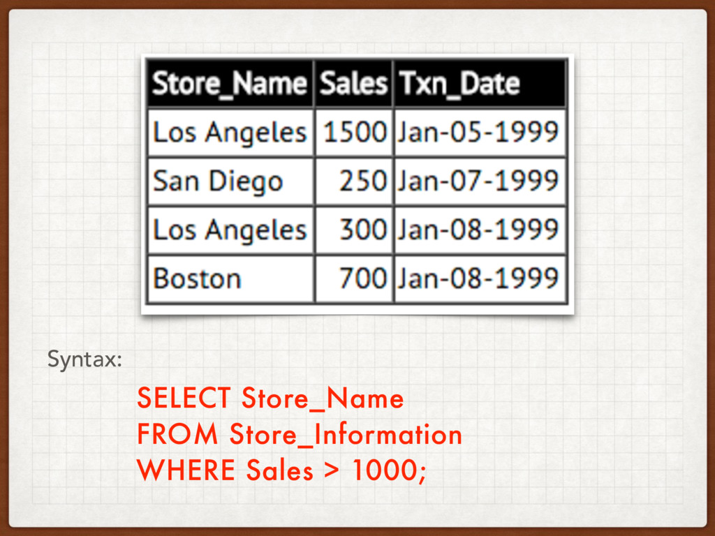 SELECT Store_Name FROM Store_Information WHERE ...