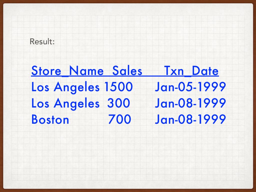 Store_Name Sales Txn_Date Los Angeles 1500 Jan-...