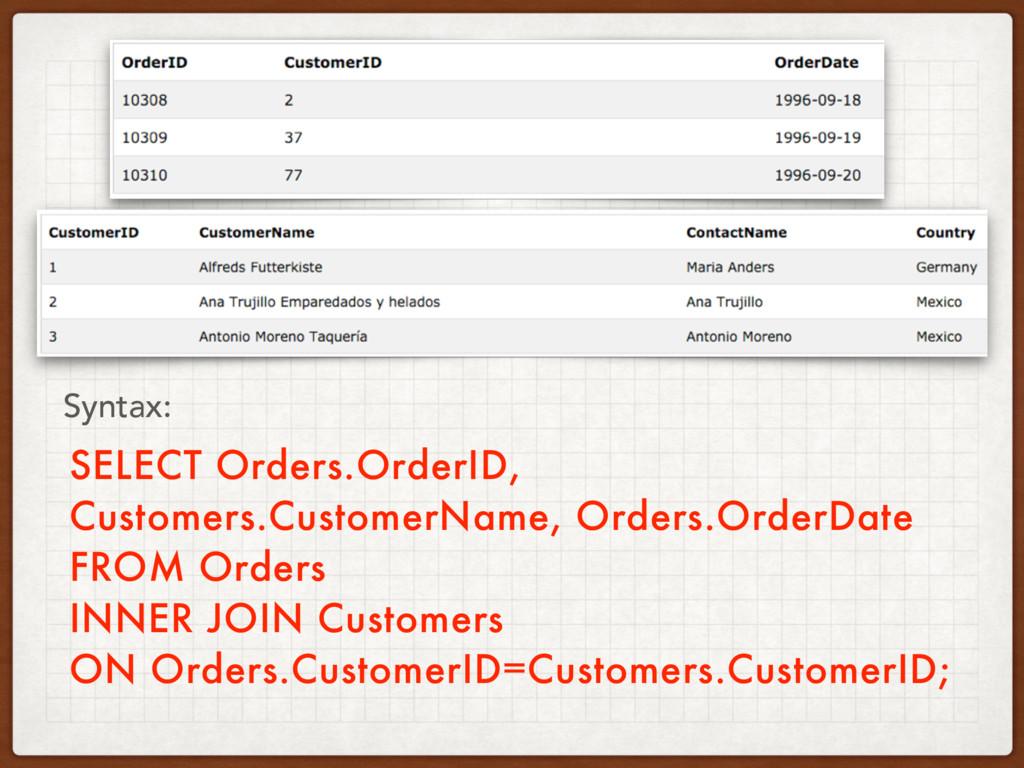 SELECT Orders.OrderID, Customers.CustomerName, ...