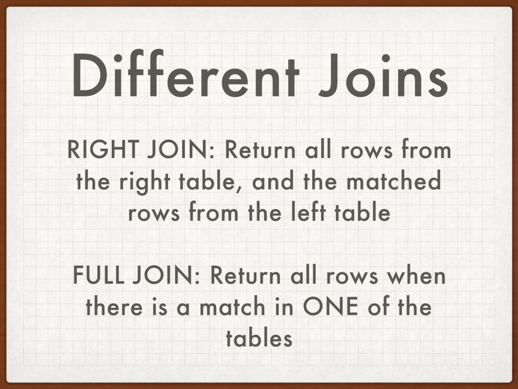 Different Joins RIGHT JOIN: Return all rows fro...