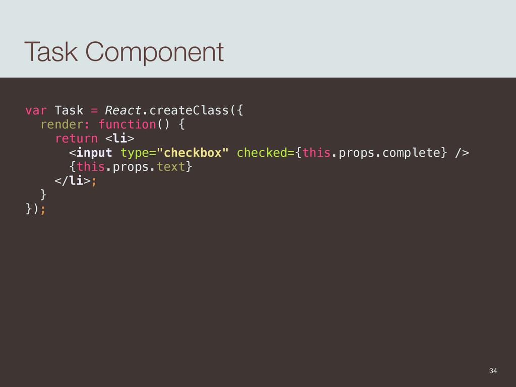 Task Component var Task = React.createClass({ ...