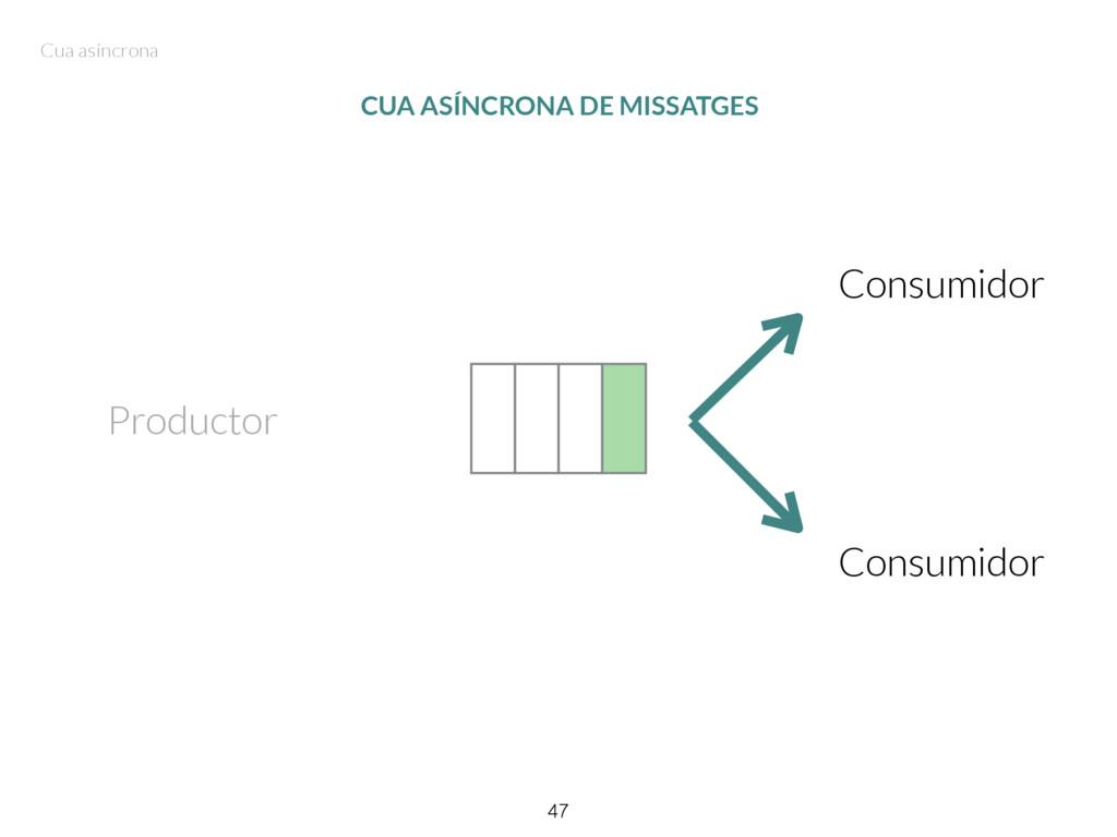 47 CUA ASÍNCRONA DE MISSATGES Consumidor Consum...