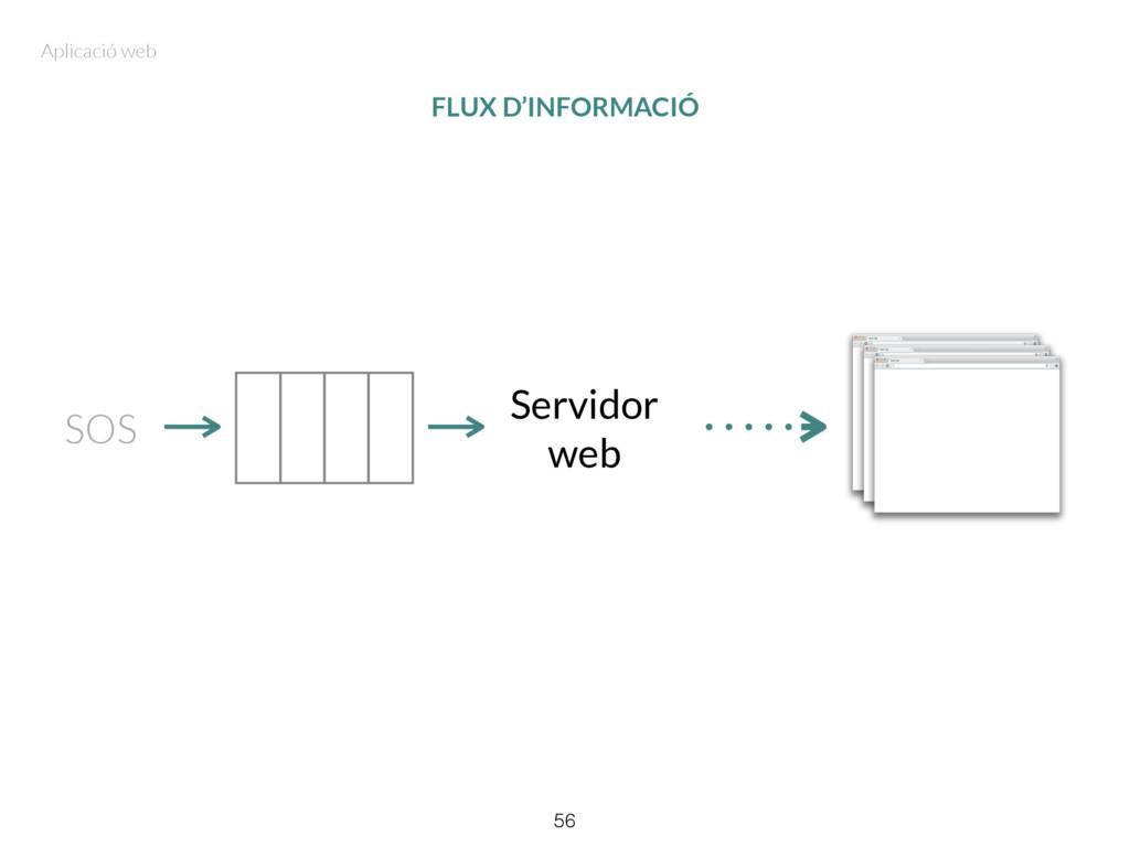 56 FLUX D'INFORMACIÓ SOS Servidor web Aplicació...