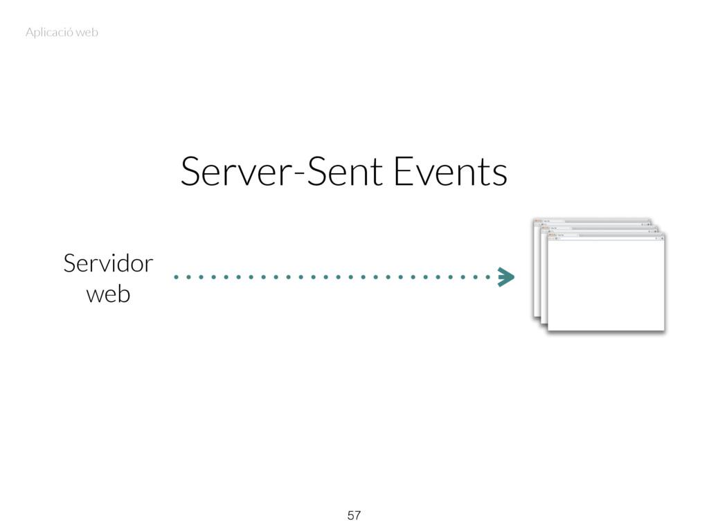 Server-Sent Events 57 Servidor web Aplicació web