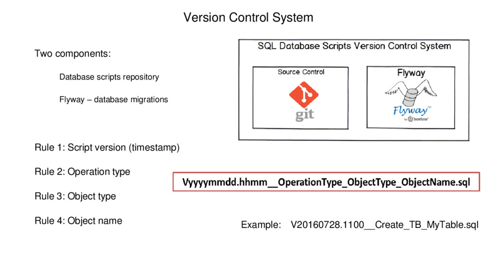Version Control System Two components: Database...