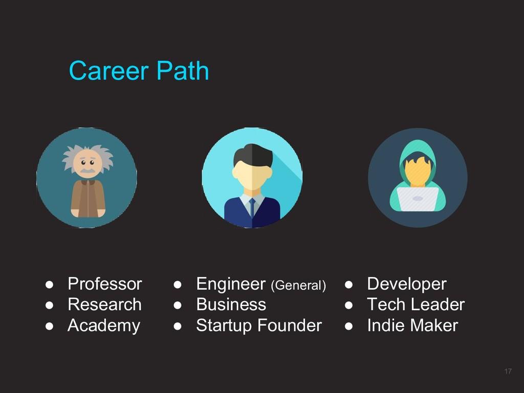 Career Path 17 ● Professor ● Research ● Academy...