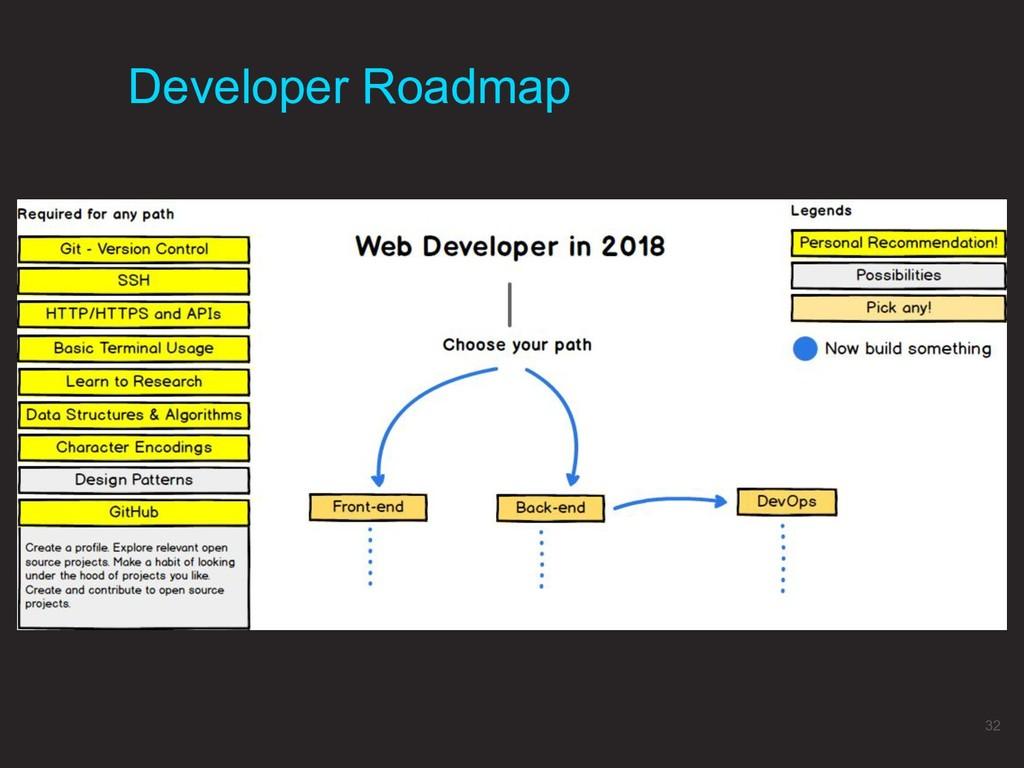 Developer Roadmap 32